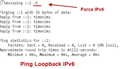 Ping loopback IPv6
