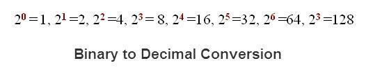 binary decimal conversion