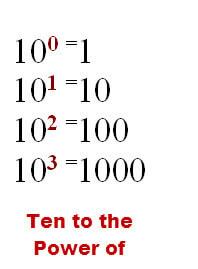 decimail 10 power